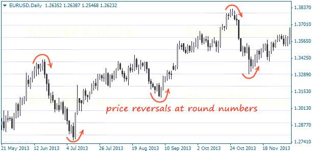 Round Numbers Reversal