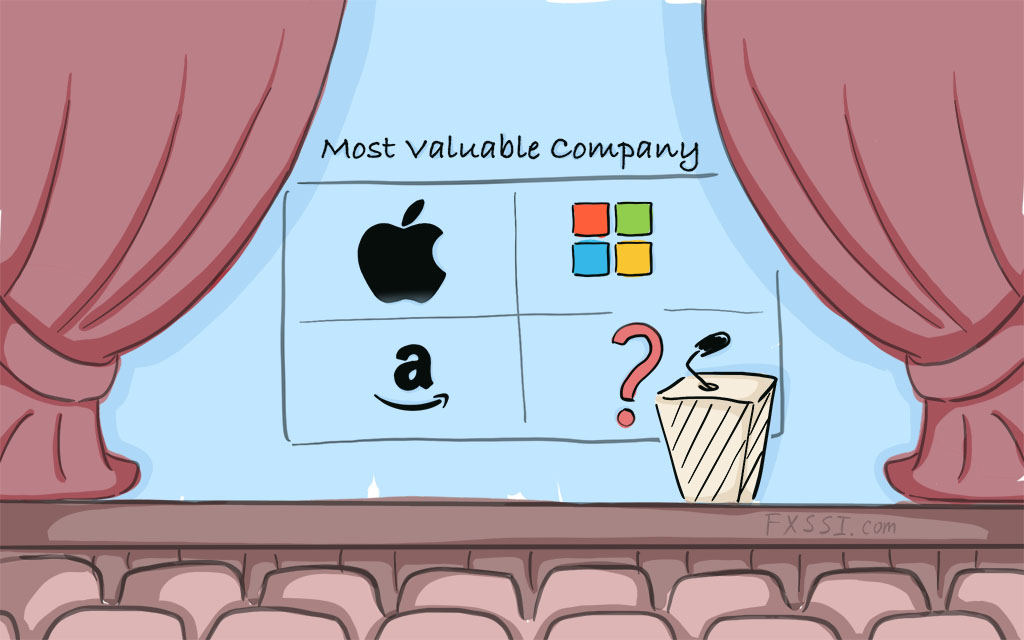 Most Valuable Companies in the World - 2021