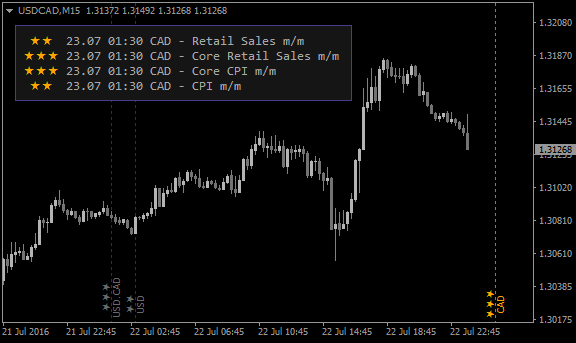 News Indicator Black Scheme