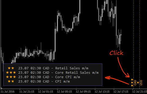 News Indicator Feature