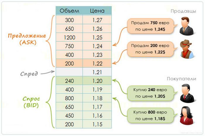 ru_orderbook-explain-1-1.jpg