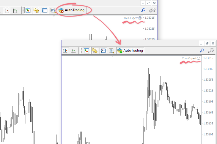 trading automatisé du MT4