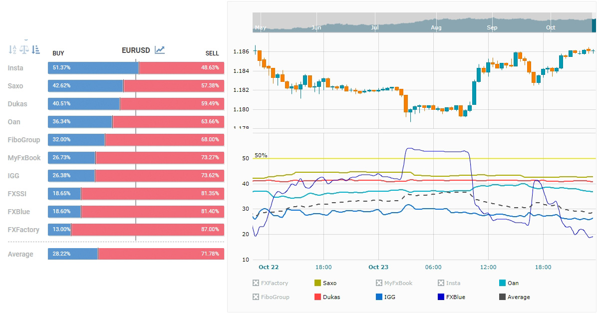 Forex analiza online mariner investment group houston tx newspaper