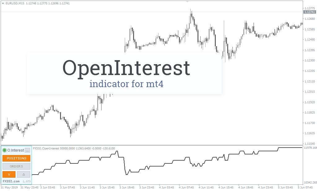 FXSSI.OpenInterest