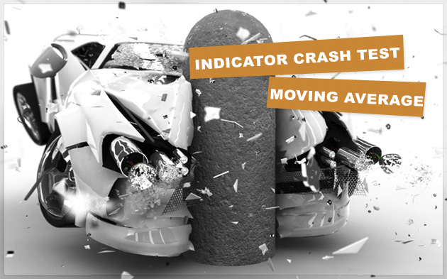 Moving Average Indicator Crash Test