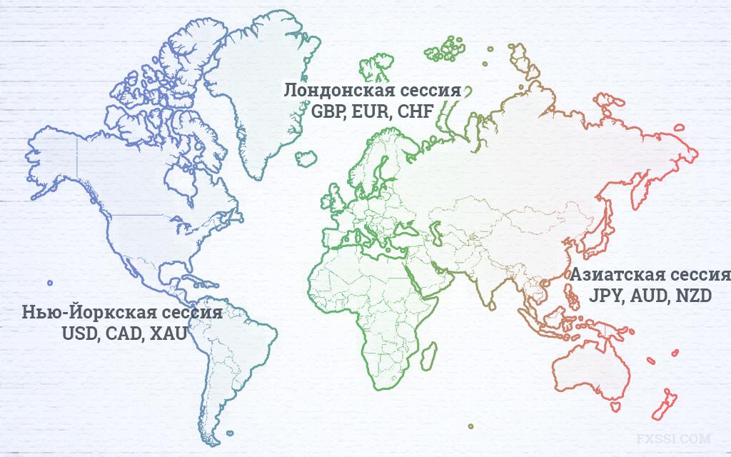 Выбор оптимальных валютных пар для каждой торговой сессии