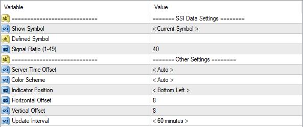 Configurações do indicador