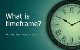 What is Timeframe?