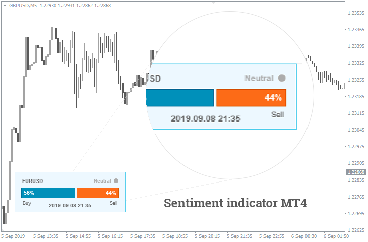 FXSSI.Sentiment.Lite
