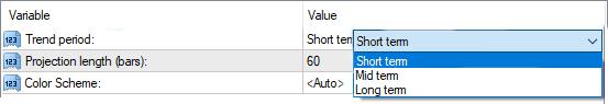 auto trendline indicator setting