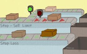 Ордера Stop Loss и Stop Limit – в чём разница?