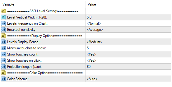 Settings Support and Resistance