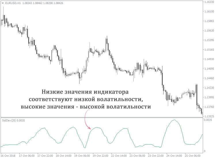 how to determine forex market direction