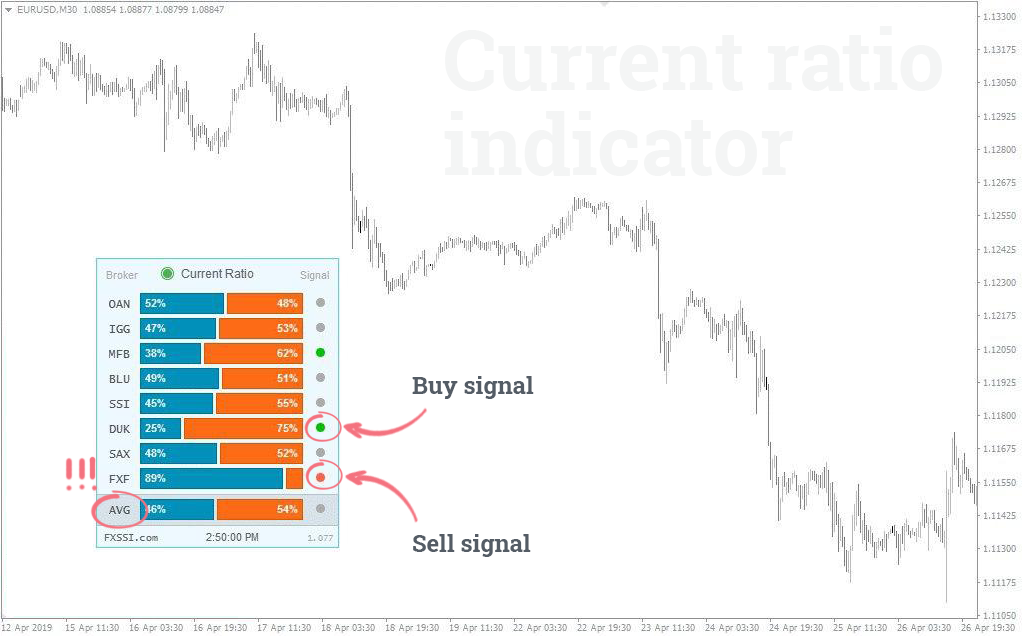buy sell signal