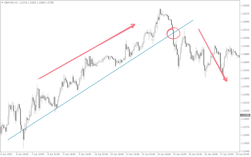 intraday breakout trading strategy