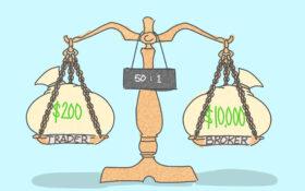 Как работает кредитное плечо на Форекс?