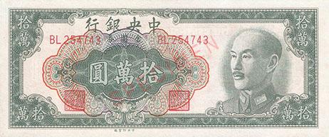 Chinese Gold Yuan