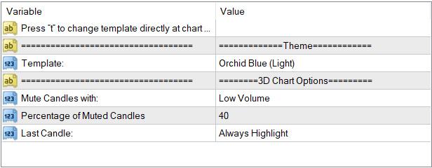 Chart.Overlay的设置页