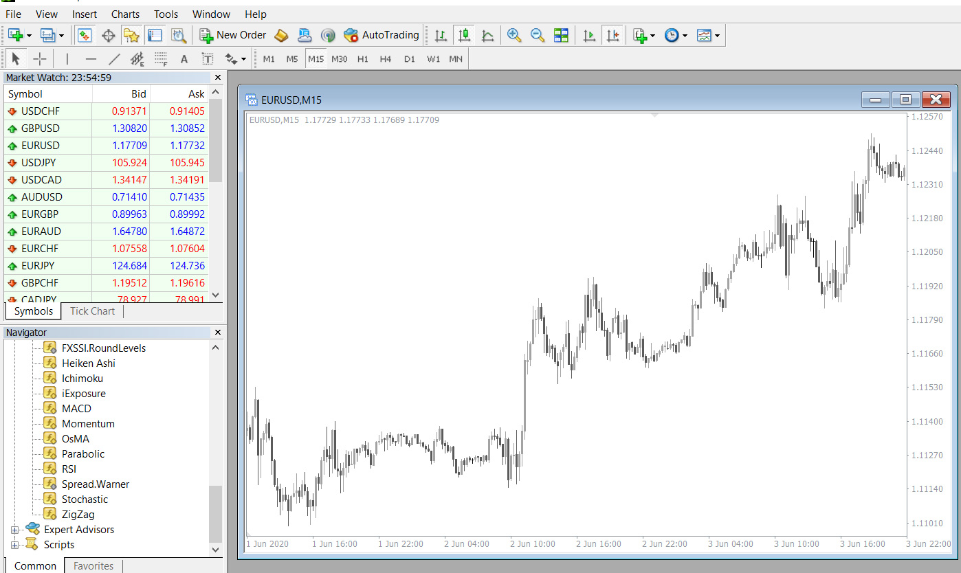 mt4 forex trading for beginners