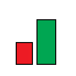 all types of candlestick patterns
