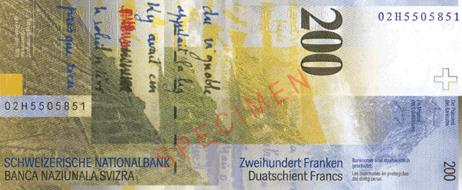 die stabilste Währungen