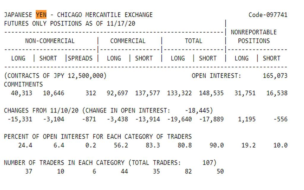 анализ отчетов COT