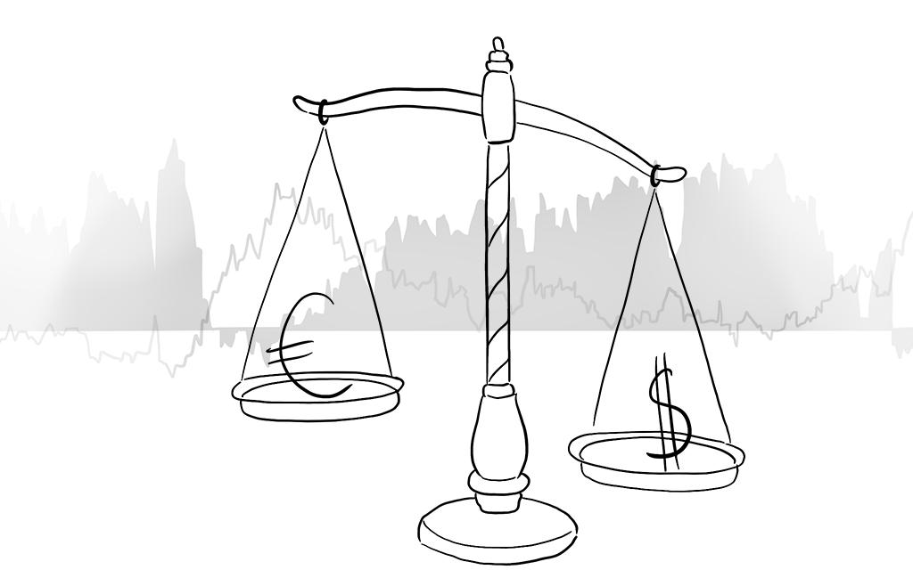 understanding position ratio