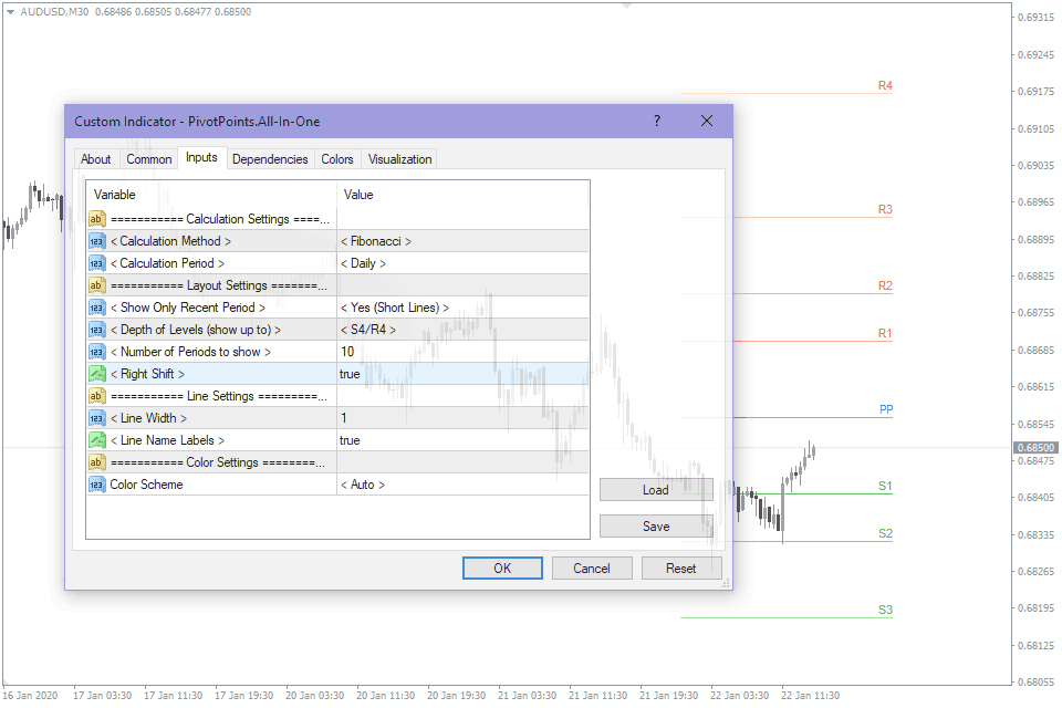 best indicator to use with pivot points