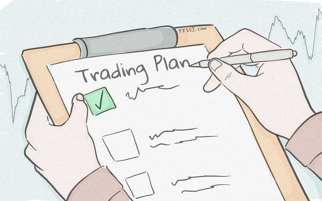 Vital Checks Before Entering the Market and Why a Trading Plan Is So Important