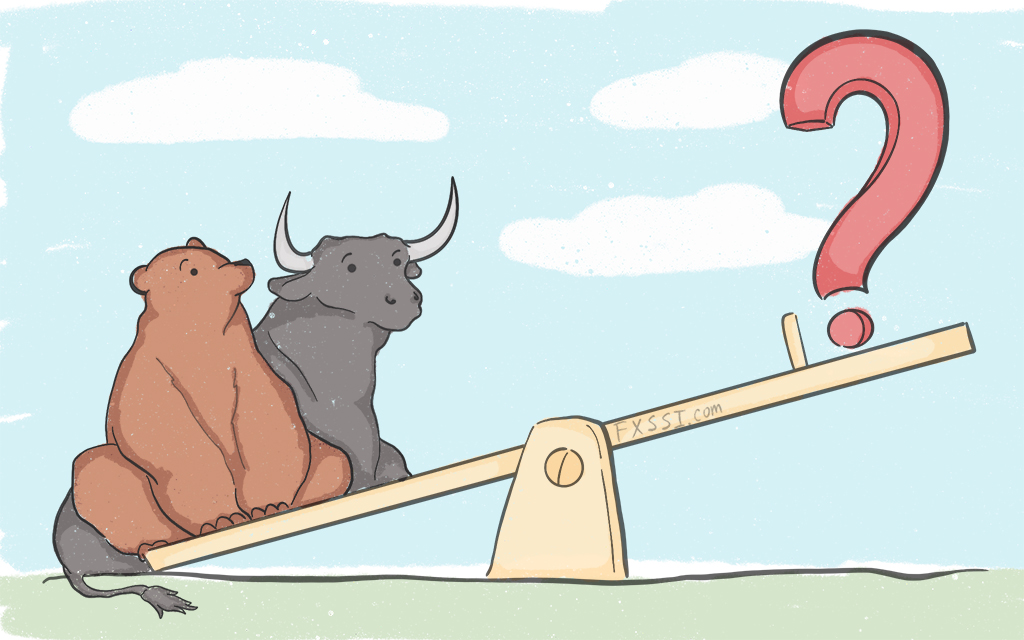 Trading With Pivot Points: Which Are the Best for Intraday?
