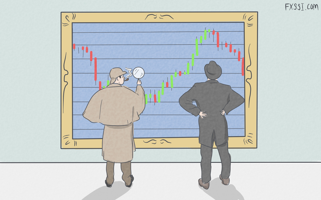 Price Action Vs Indicator: Which Is The Better Technical Trading Approach?